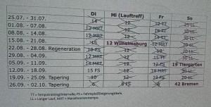 Mein Trainingsplan für Bremen - abgesehen von der Einheit am 13. September habe ich tatsächlich alles geschafft.